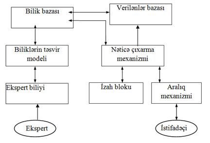 z-isayev-sxem